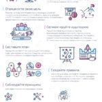 Стратегия работы в социальных сетях