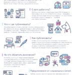 Новая инфографика: правила поведения в социальных сетях